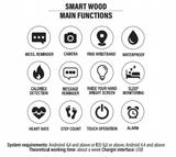 Greentime Smartwood Zebrano_